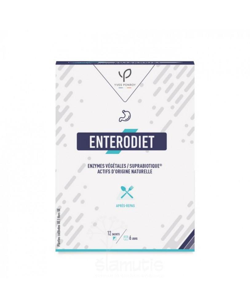 YVES PONROY Enterodiet (naujas Effidiet pavadinimas), maisto papildas